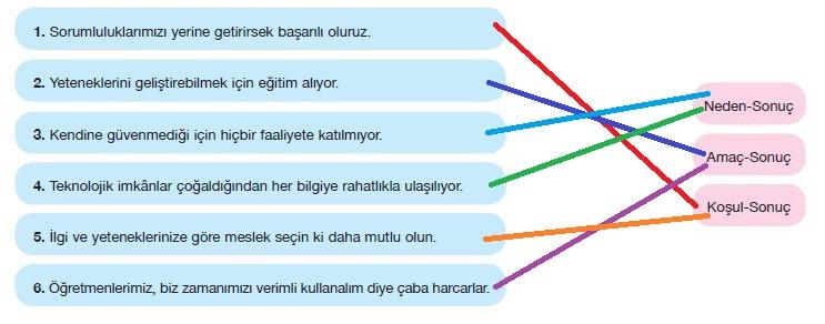 7. Sınıf Türkçe Ders Kitabı Özgün Yayınları 231. Sayfa