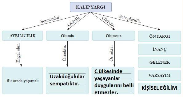 217.sayfa
