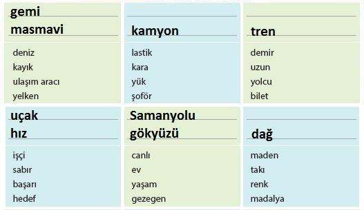 4. Sınıf Türkçe Ders Kitabı Koza Yayınları 248. Sayfa