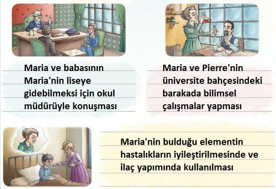 4. Sınıf Türkçe Ders Kitabı Koza Yayınları 237. Sayfa