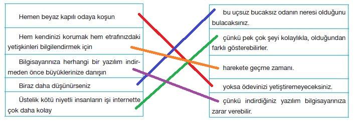 7. Sınıf Türkçe Ders Kitabı Özgün Yayınları 259. Sayfa
