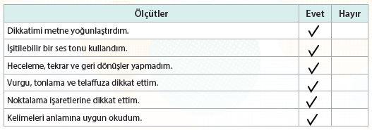 4. Sınıf Türkçe Ders Kitabı Koza Yayınları 242. Sayfa