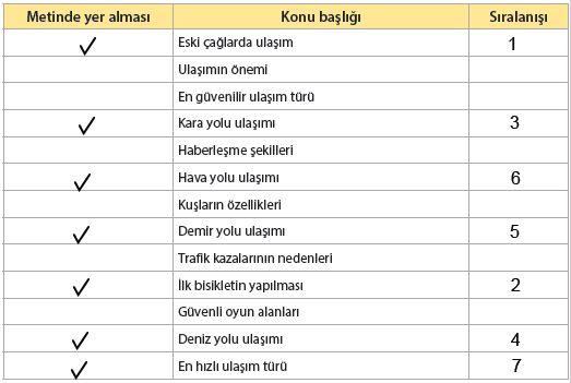 4. Sınıf Türkçe Ders Kitabı Koza Yayınları 263. Sayfa