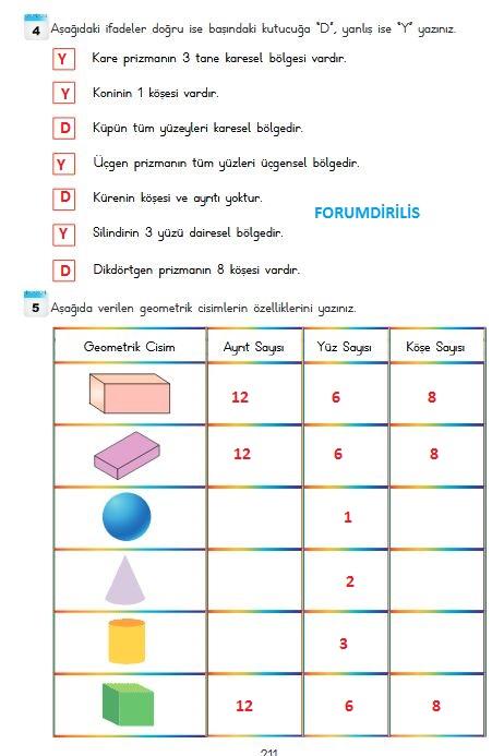 3. sınıf mat. 211. sayfa