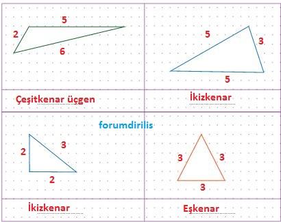 üçgen çeşitleri
