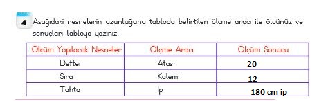 3.sınıf matematik 247.sayfa cevapları