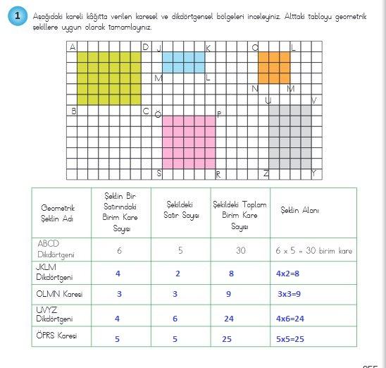 4.sınıf matematik 255.sayfa cevapları meb yayınları