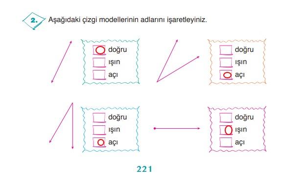 3.sınıf ada yayınları matematik 221.sayfa cevapları