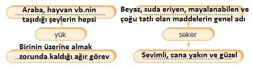 4. Sınıf Türkçe Ders Kitabı 39. Sayfa Cevapları
