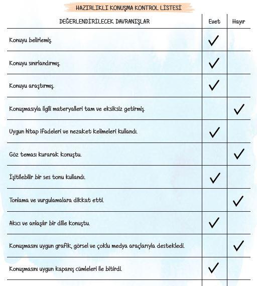 6. Sınıf Türkçe Ders Kitabı 76. Sayfa Cevapları