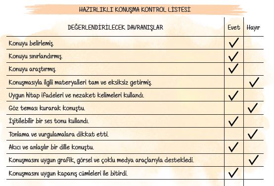 6. Sınıf Türkçe Ders Kitabı 42. Sayfa Cevapları