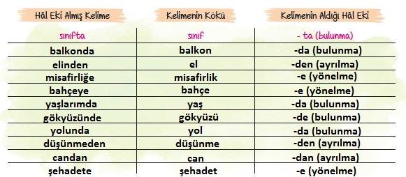 6. Sınıf Türkçe Ders Kitabı 81. Sayfa Cevapları