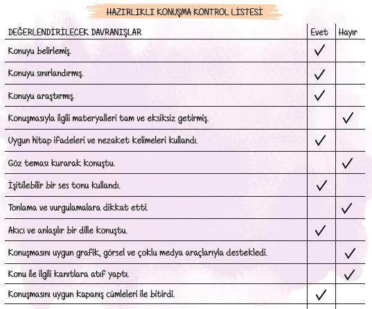 6. Sınıf Türkçe Ders Kitabı 110. Sayfa Cevapları