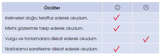 4. Sınıf Türkçe Ders Kitabı 19. Sayfa Cevapları