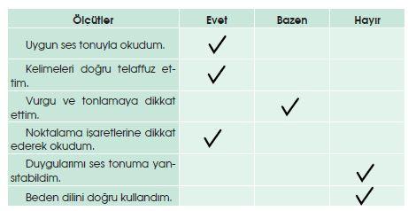 4. Sınıf Türkçe Ders Kitabı 95. Sayfa Cevapları