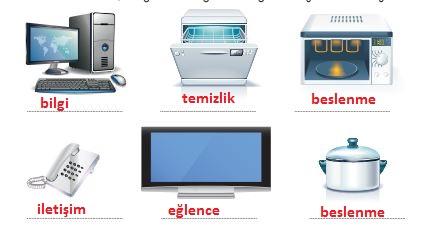 evimizdeki teknolojik aletler