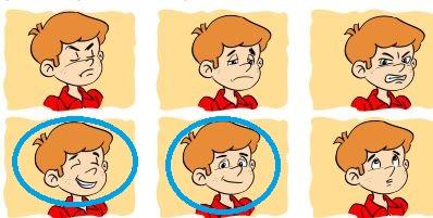olumlu ve olumsuz yüz ifadeleri